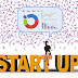 Bangalore Start-up Fundraising Pitch: Opportunities for Indian Start-up Founders
