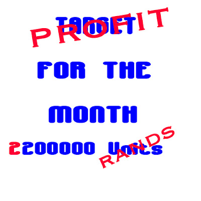 Does profiteering affect productivity