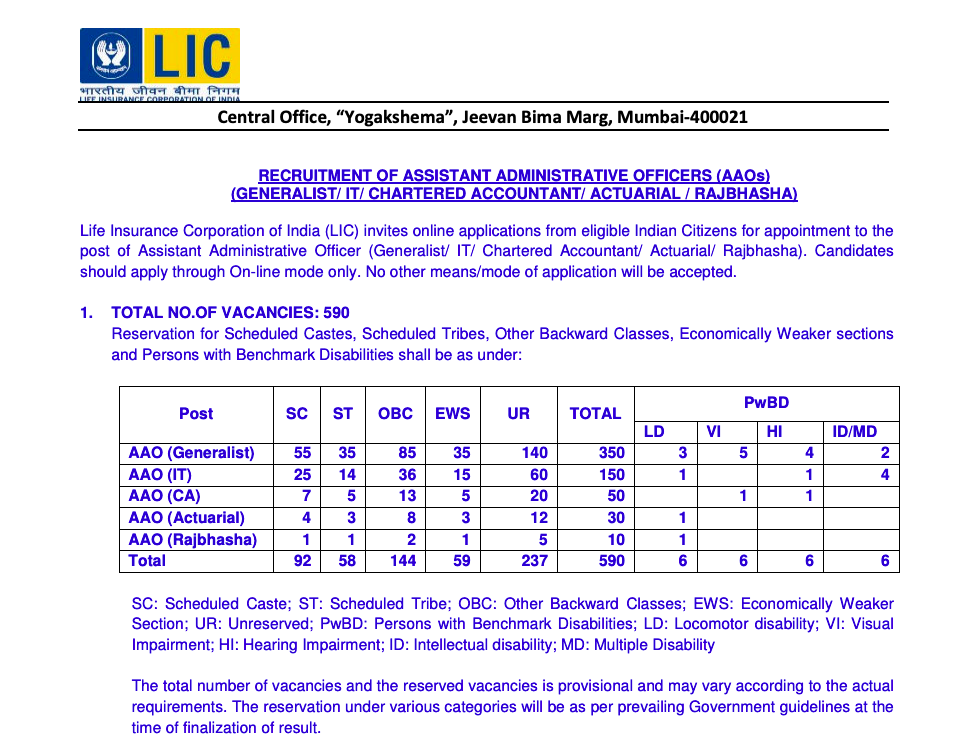 Lic Ado Admit Card Pdf