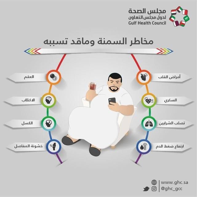 مخاطر #السمنة التي قد تسبب أكثر من ٨ أمراض عضوية ونفسية