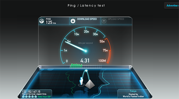Bypassing Globe 800 MB Data Limit With Hotspot Shield (HSS) VPN