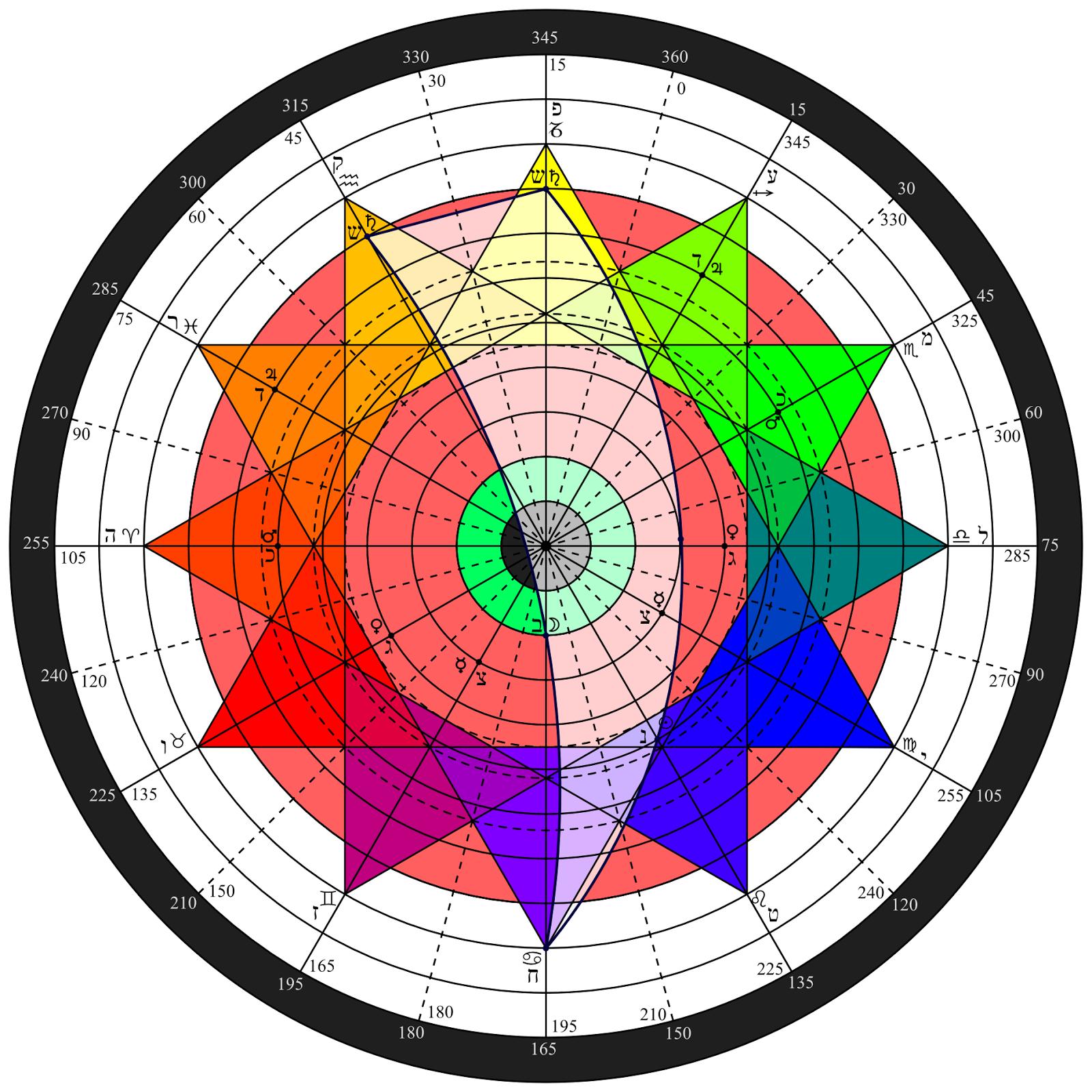 Le cercle (symbolisme) Faux%2Bde%2BSaturne%2Bfinal