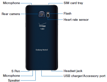 Samsung Galaxy Note 5 Layout - Back