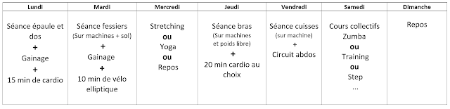programme fitness intermediaire goldandgreen
