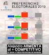 Armenta el candidato más competitivo que tiene MORENA en Puebla
