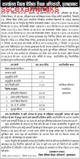 UP 15000 BTC Allahabad Cut off