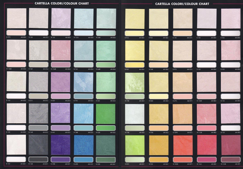 Tabella Colori Sikkens Ral catalogo colori per interni