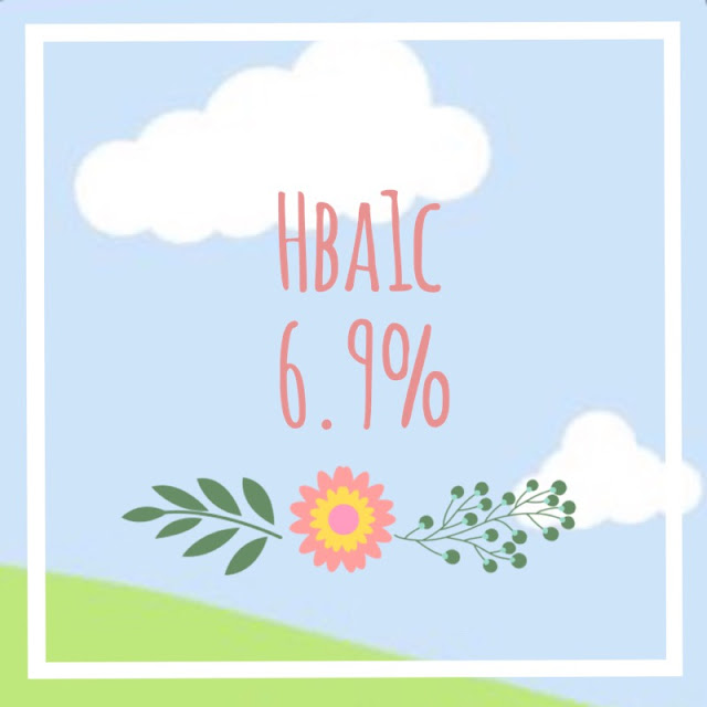 Hba1c And Or Time In Range?