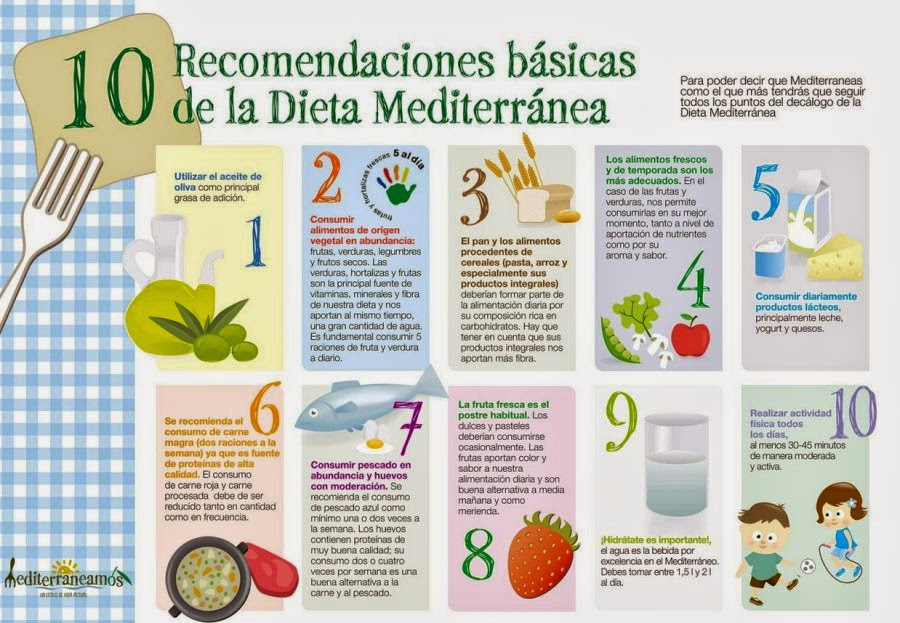 menu settimanale dieta mediterranea