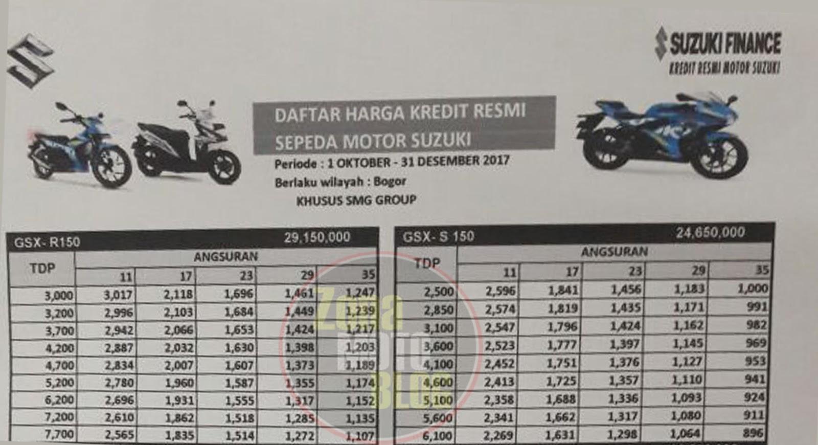 Kredit Motor Gsx R150 Bogor The Emoji
