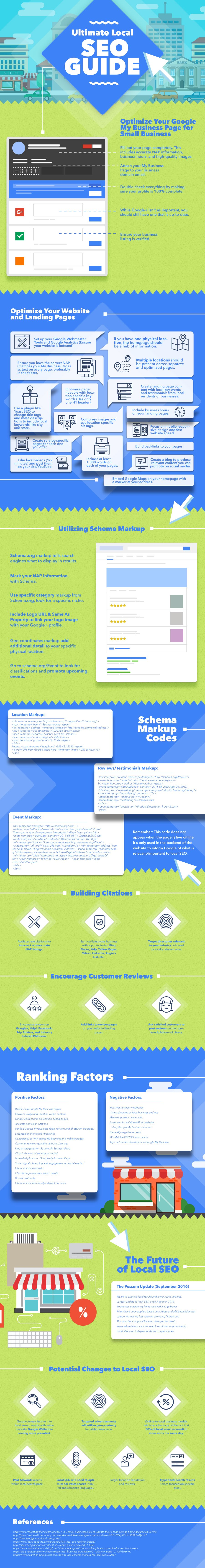 Ultimate Local SEO Guide - #Infographic