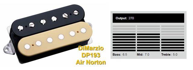 Ecualización de la Pastilla DiMarzio Air Norton