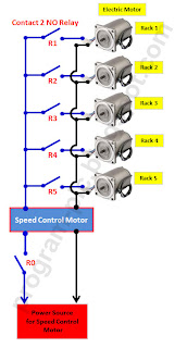 Wiring Diagram for Snack Vending Machine with speed control motor