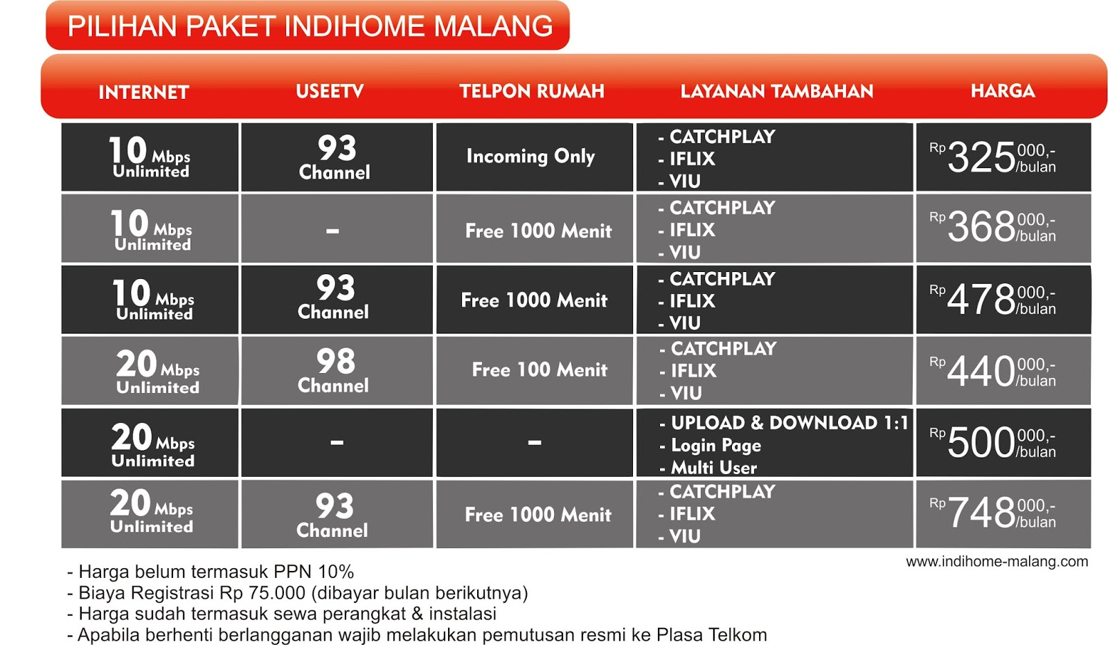 Fourth image of Indihome Kota Malang Promo Indihome 2015 Malang with MARKETING TELKOM INDIHOME MALANG: PROMO PAKET INDIHOME ...