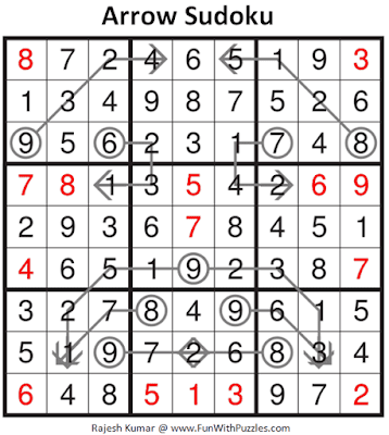 Arrow Sudoku Puzzle (Fun With Sudoku #274) Solution