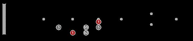 pentatonic guitar scales wikipedia