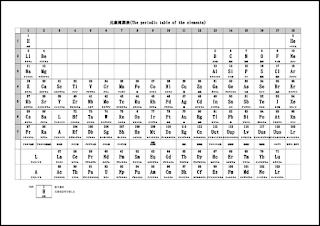 元素周期表(The periodic table of the elements) 001