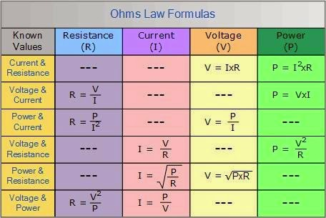 Electric power formula pdf writer