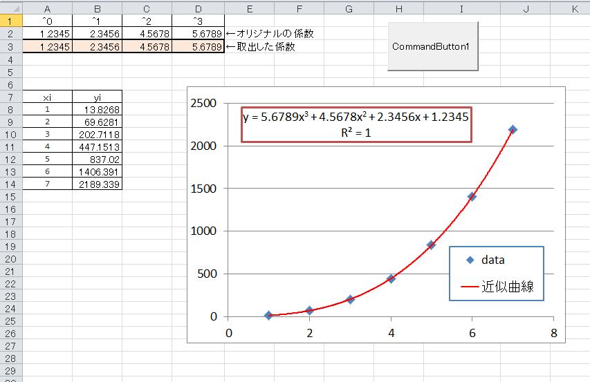 ~玉堤日和~: 【Excel・グラフ】近似曲線の係数をVBAでワーク ...