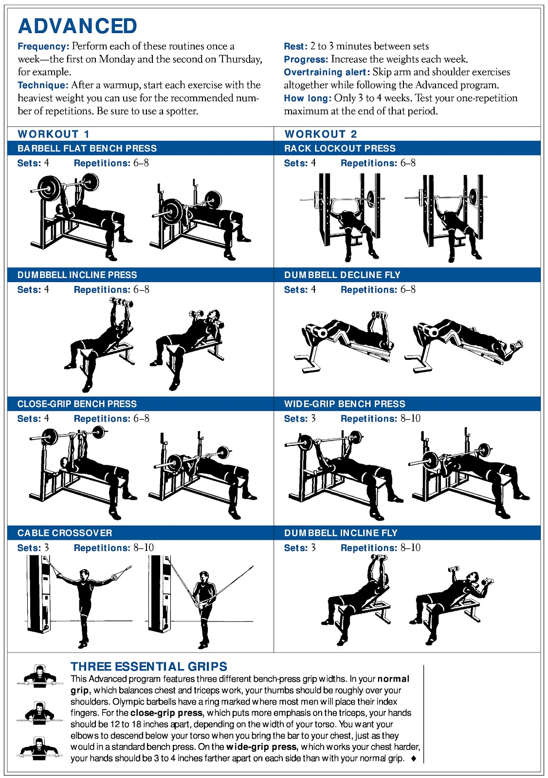 Gym Workout Chart For Chest For Men Chest Workout Healthy Body And More