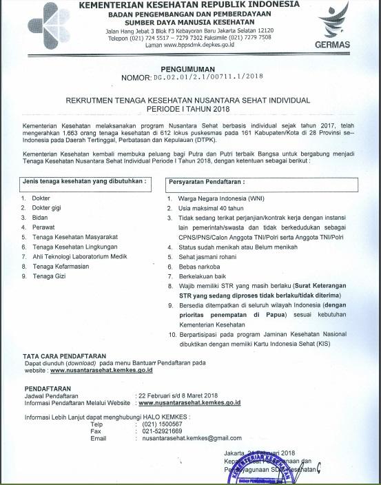 Pendaftaran Nusantara Sehat Individual Periode I Tahun 2018