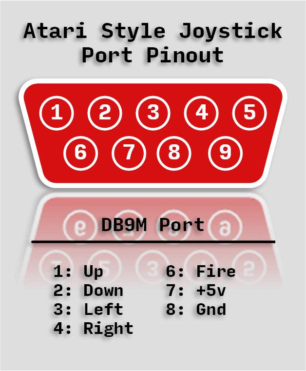 A ZX81 Keyboard Adventure: 2017