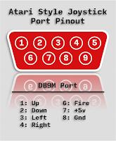 Atari Joystick Port Pinout