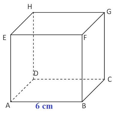 Contoh Soal Luas Permukaan Kubus Matematika Kelas 5 SD