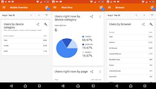 6 Aplikasi Blogger Terbaik Untuk HP Android Yang Wajib Kamu Miliki
