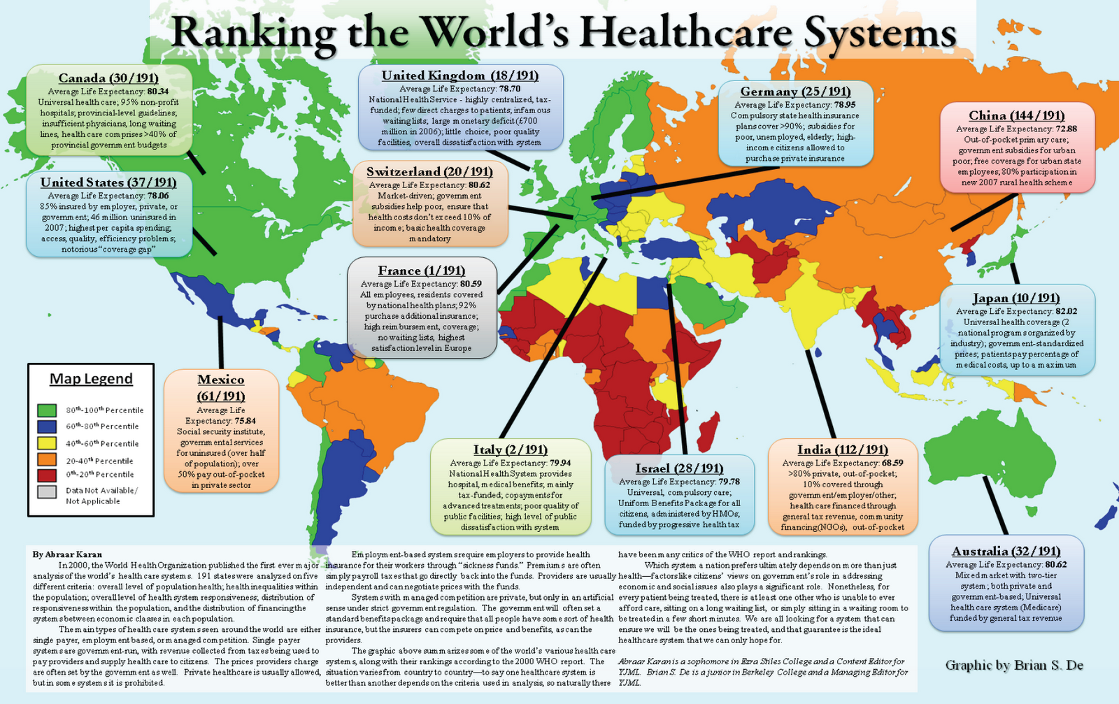 Who Pays For Universal Health Care
