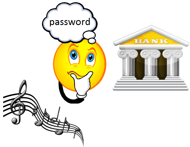 "Person thinking ""password"" between a bank and a musical note"