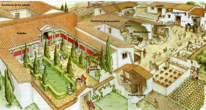 Urbanisme rom las caracter sticas principales de las for Villas la magdalena 4