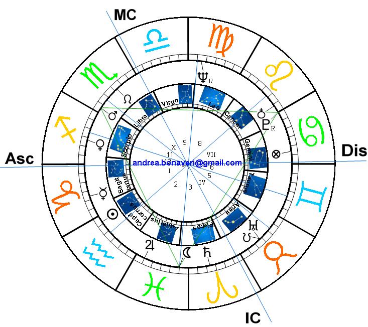 Taurus datazione Taurus Oroscopo