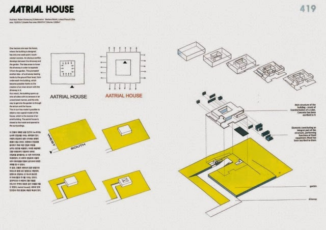 A Daily Dose of Architecture: Book Review: Architectural and Program Diagrams 1