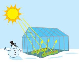 Beberapa Percobaan Tentang Cuaca yang Mudah Di Lakukan Anak-anak