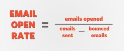 Thuật ngữ email cơ bản.