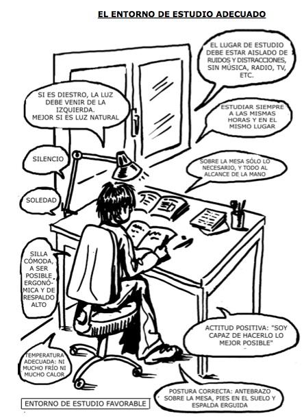 EL PASILLO DE PRIMARIA: Técnicas de estudio