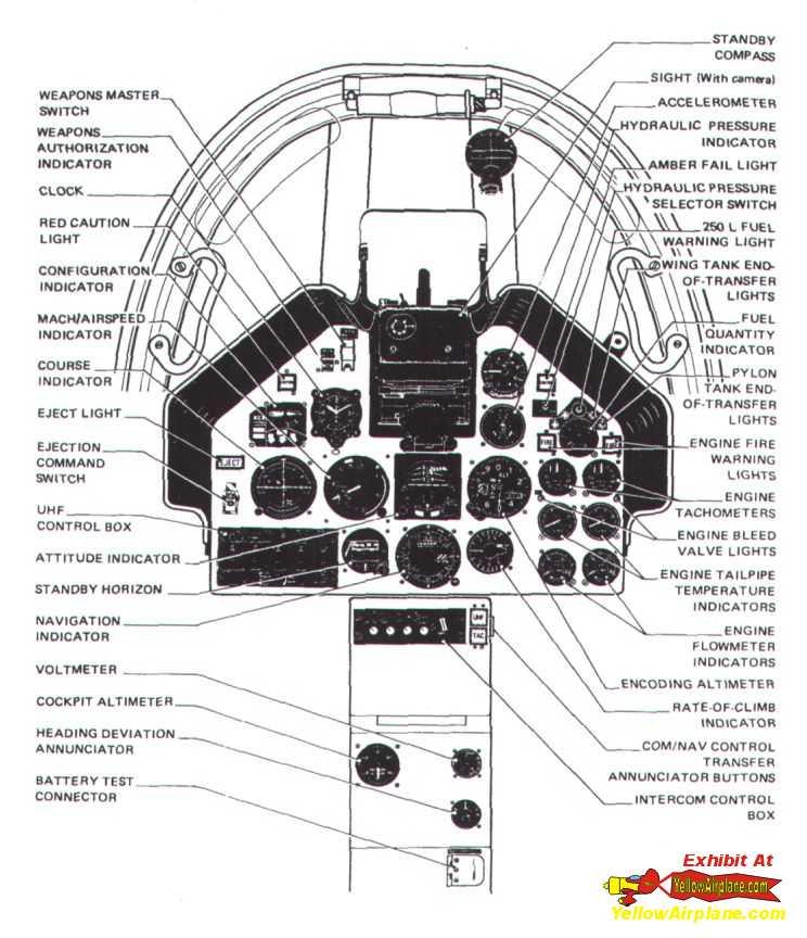 fighter jet diagram