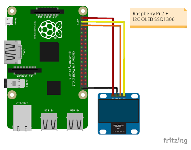 Hello Raspberry Pi Raspberry Pi Display On 128x64 I2C