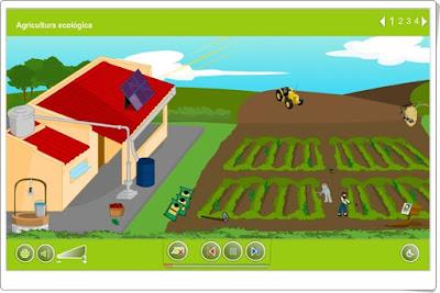 Agricultura ecológica Plataforma Agrega