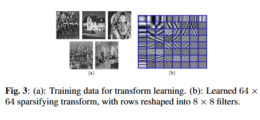 Nuit Blanche: Automatic Parameter Tuning for Image Denoising with