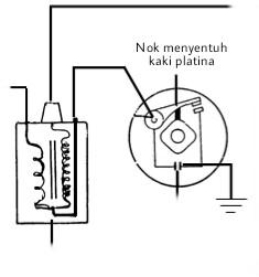 Komponen sistem pengapian
