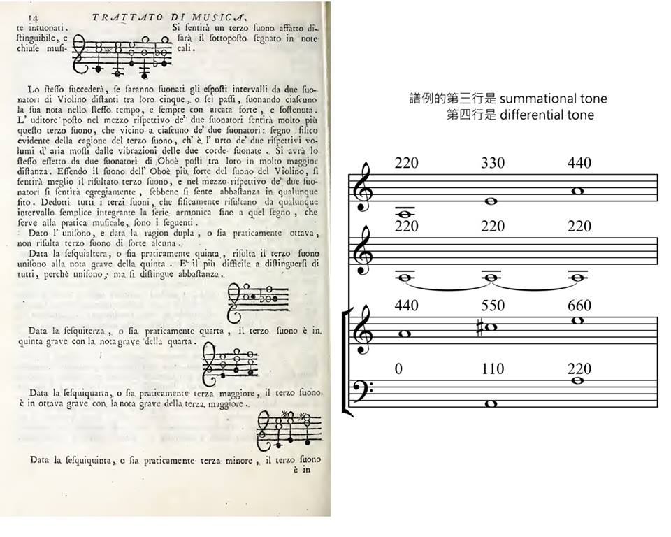 古典音樂大小事 - 吳昭良的音樂筆記