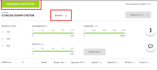 Рейтинг ПАММ-счетов TenkoFX
