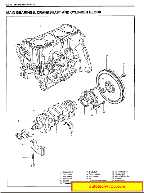 Suzuki Jimny Service Manual ~ Service & Spare Parts Catalog