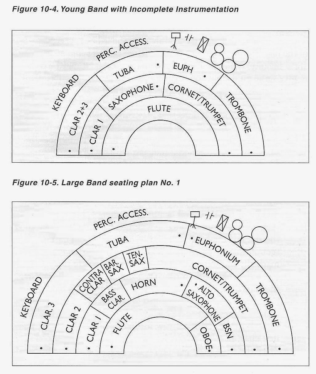Room Diagram Maker Inquirer Lifestyle Series Fitness Fashion With Samsung