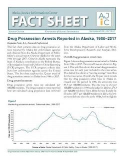 Drug Possession Arrests Reported in Alaska, 1986–2017