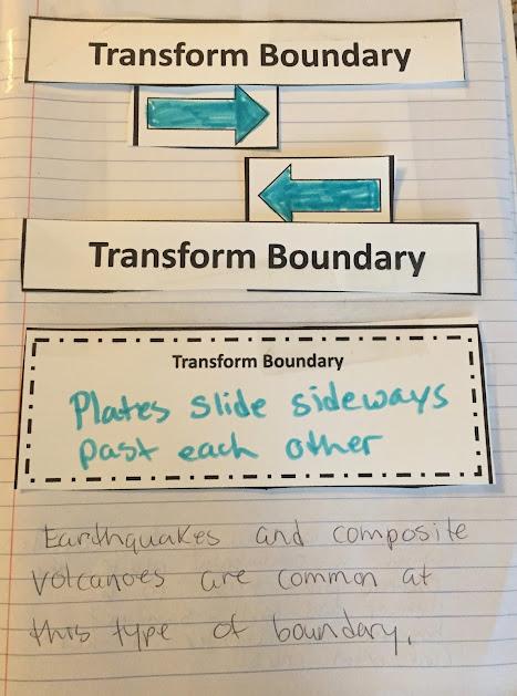 transform boundaries