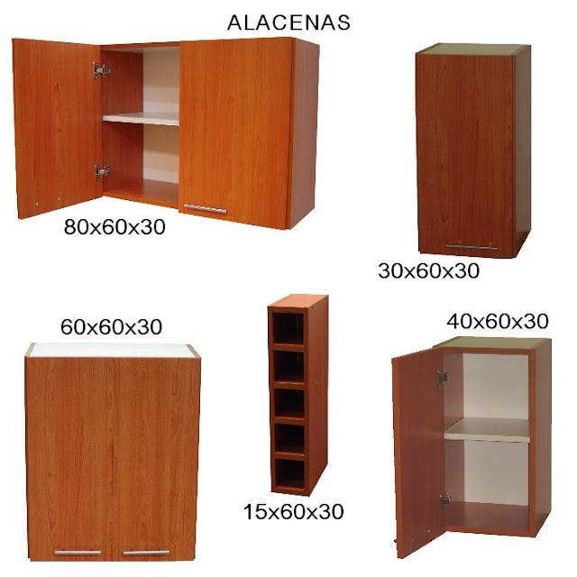Mueble De Cocina Materiales : Plano de mueble melamina proyecto alacena cocina