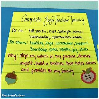 Complete Yoga Teacher Training post-it from my goal poster